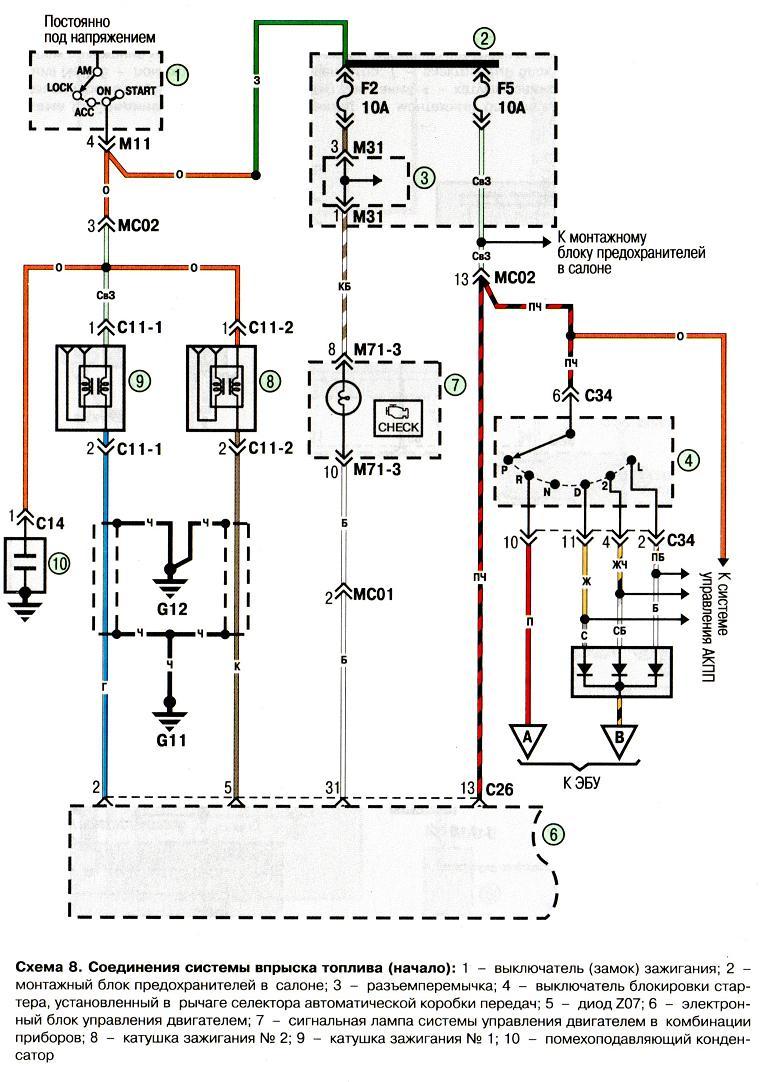 Гетц схема датчика уровня топлива