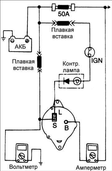Напряжение генератора